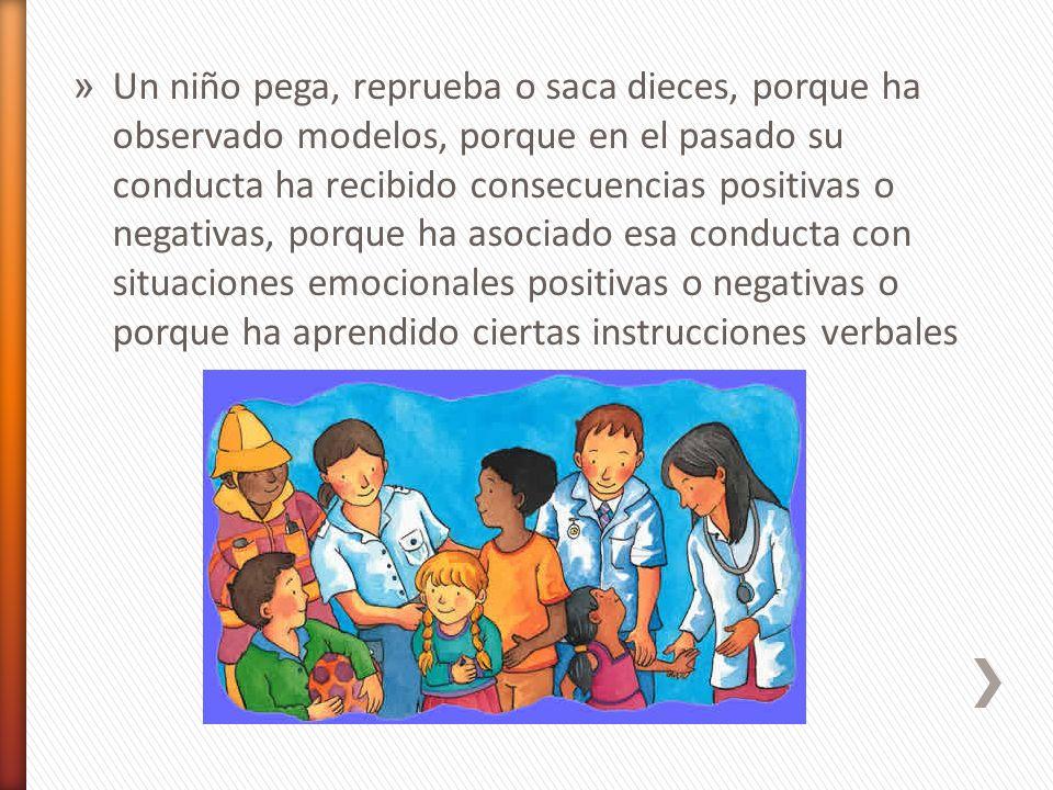 » Un niño pega, reprueba o saca dieces, porque ha observado modelos, porque en el pasado su conducta ha recibido consecuencias positivas o negativas,