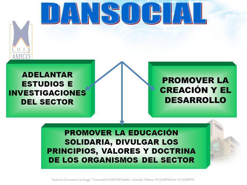 PROMOVER LA EDUCACIÓN SOLIDARIA, DIVULGAR LOS PRINCIPIOS, VALORES Y DOCTRINA DE LOS ORGANISMOS DEL SECTOR FUNCIONES ADELANTAR ESTUDIOS E INVESTIGACION