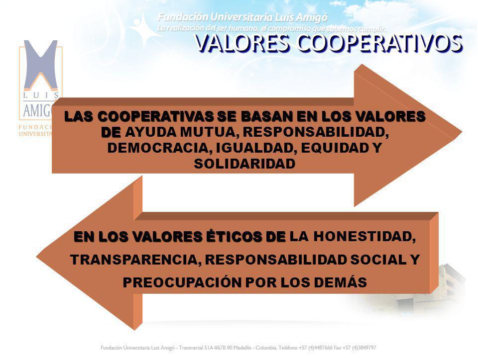 VALORES COOPERATIVOS EN LOS VALORES ÉTICOS DE EN LOS VALORES ÉTICOS DE LA HONESTIDAD, TRANSPARENCIA, RESPONSABILIDAD SOCIAL Y PREOCUPACIÓN POR LOS DEM