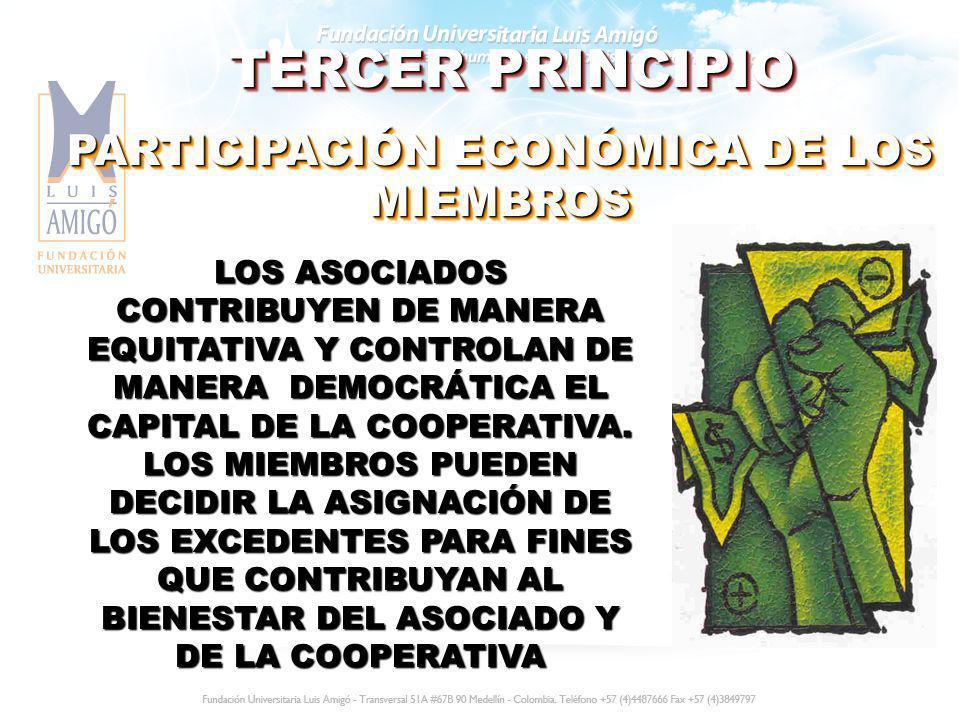 TERCER PRINCIPIO LOS ASOCIADOS CONTRIBUYEN DE MANERA EQUITATIVA Y CONTROLAN DE MANERA DEMOCRÁTICA EL CAPITAL DE LA COOPERATIVA. LOS MIEMBROS PUEDEN DE