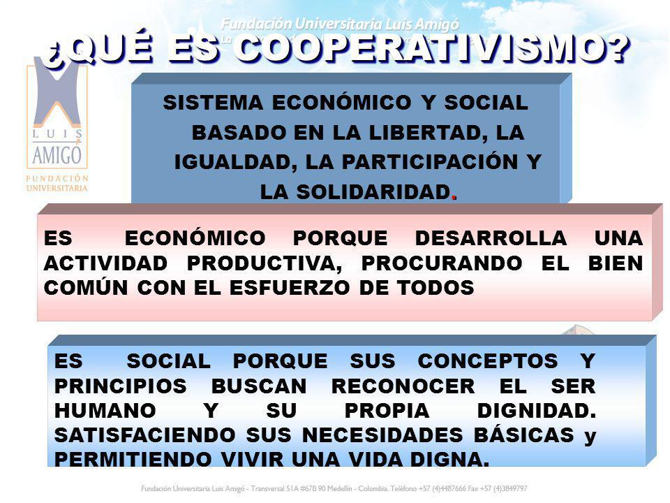 ¿QUÉ ES COOPERATIVISMO?. SISTEMA ECONÓMICO Y SOCIAL BASADO EN LA LIBERTAD, LA IGUALDAD, LA PARTICIPACIÓN Y LA SOLIDARIDAD. ES SOCIAL PORQUE SUS CONCEP