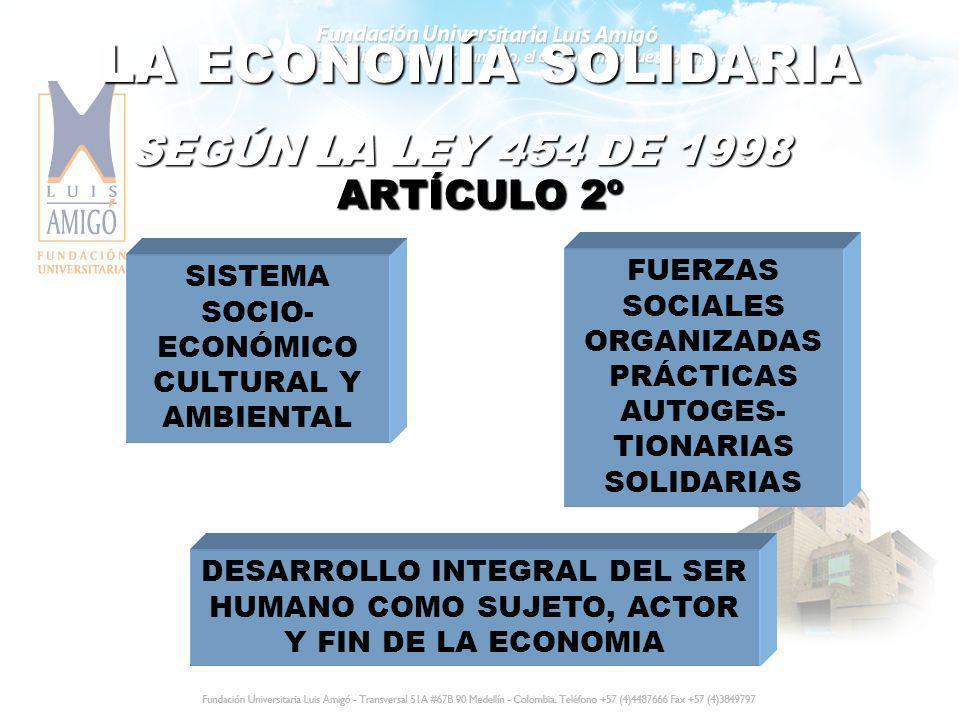 ESTRUCTURA ORGANIZATIVA Y PARTICIPATIVA JUNTA DE VIGILANCIA OTROS COMITÉS SECRETARIATESORERO OTROS EMPLEADOS GERENTE CONSEJO DE ADMINISTRACIÓN REVISOR FISCAL ASAMBLEA GENERAL COMITÉ DE EDUCACIÓN CONTADOR