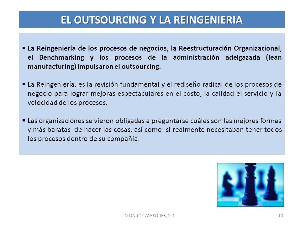 10 La Reingeniería de los procesos de negocios, la Reestructuración Organizacional, el Benchmarking y los procesos de la administración adelgazada (le