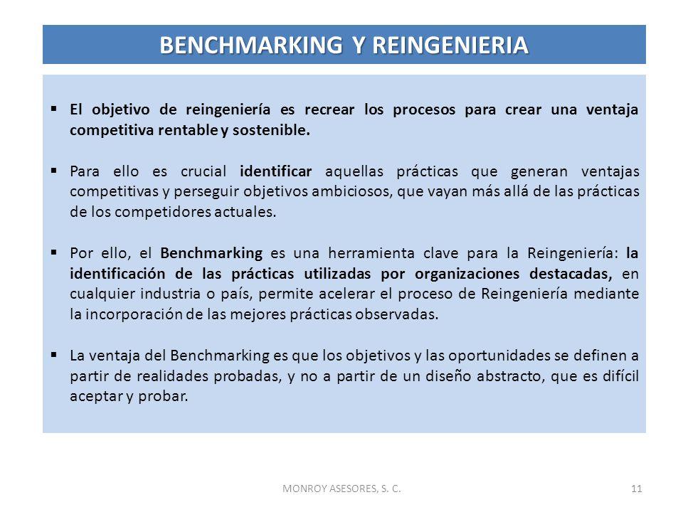 MONROY ASESORES, S. C.11 El objetivo de reingeniería es recrear los procesos para crear una ventaja competitiva rentable y sostenible. Para ello es cr