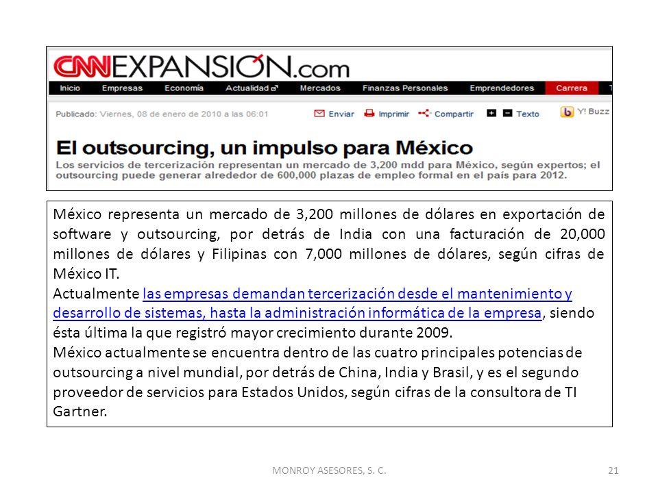México representa un mercado de 3,200 millones de dólares en exportación de software y outsourcing, por detrás de India con una facturación de 20,000