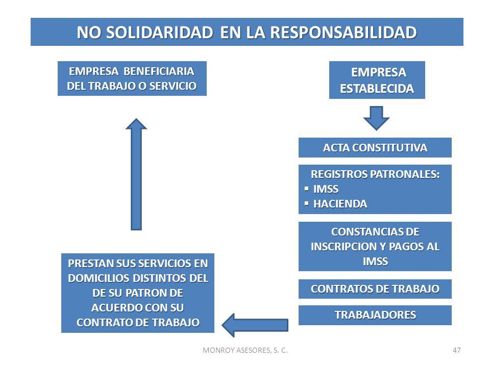 MONROY ASESORES, S. C.47 EMPRESA BENEFICIARIA DEL TRABAJO O SERVICIO EMPRESA ESTABLECIDA EMPRESA ESTABLECIDA TRABAJADORES NO SOLIDARIDAD EN LA RESPONS