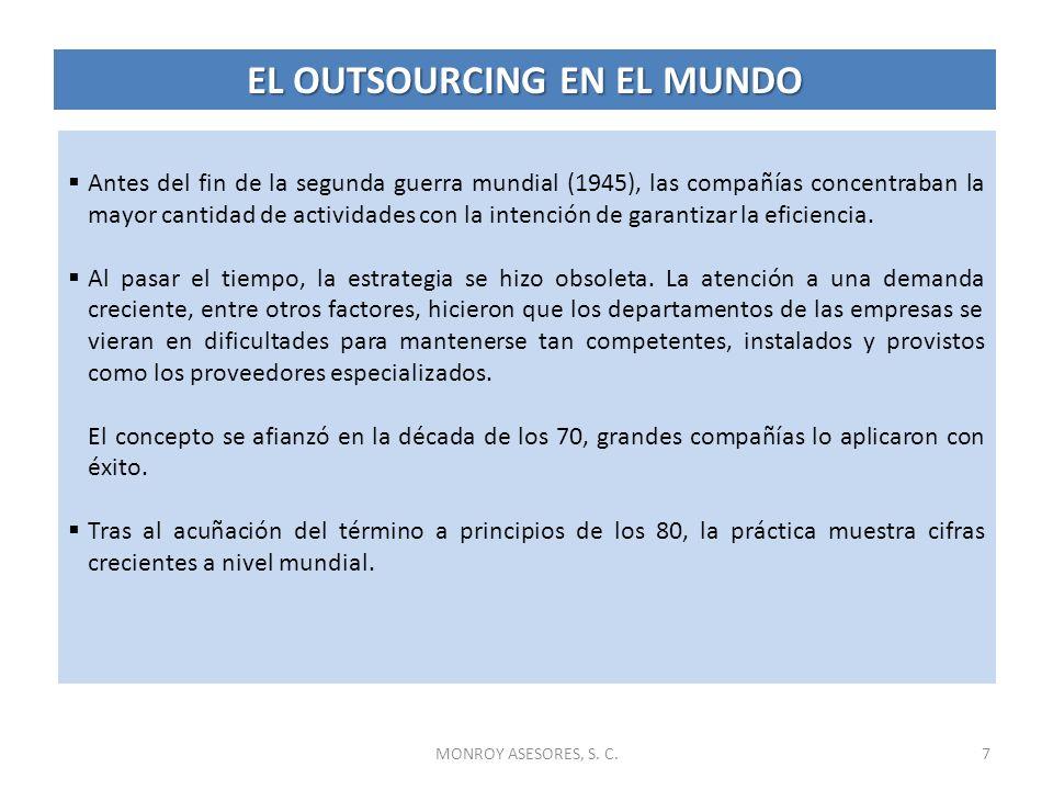 En México se ha dado en llamar outsourcing a las simples proveedoras de mano de obra.