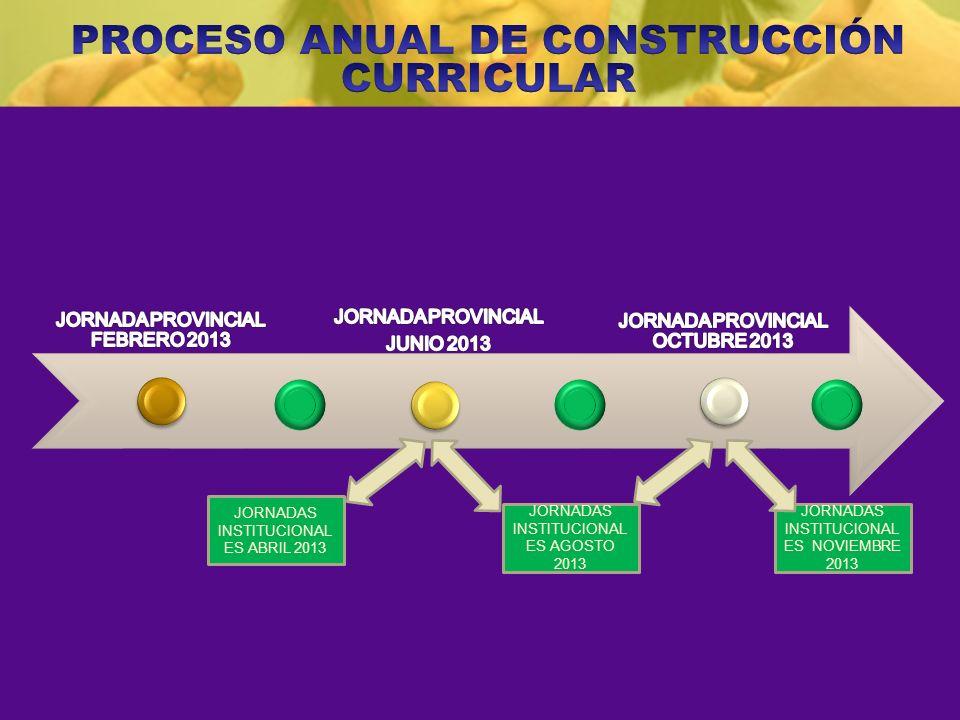 JORNADAS INSTITUCIONAL ES ABRIL 2013 JORNADAS INSTITUCIONAL ES NOVIEMBRE 2013 JORNADAS INSTITUCIONAL ES AGOSTO 2013