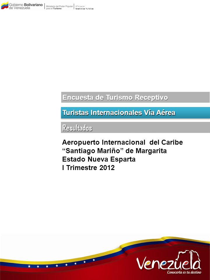 Oficina de Estadísticas Turísticas Encuesta de Turismo Receptivo Opinión de los servicios utilizados por los turistas en Venezuela AlojamientoAlimentos y Bebidas TransporteGuías de Turismo Bueno Regular Malo Encuesta de Turismo Receptivo 83% 14% 3%3% 65% 33% 4%
