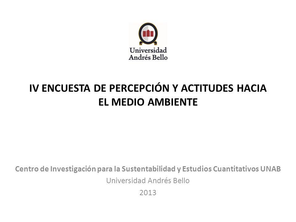 IV ENCUESTA DE PERCEPCIÓN Y ACTITUDES HACIA EL MEDIO AMBIENTE Centro de Investigación para la Sustentabilidad y Estudios Cuantitativos UNAB Universida