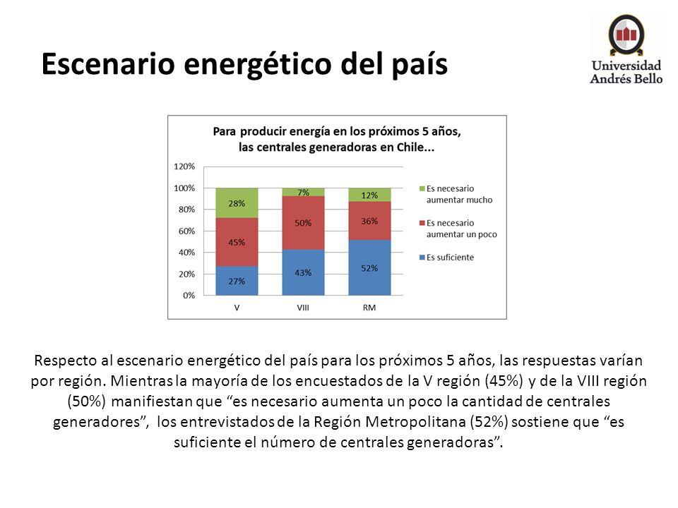 Escenario energético del país Respecto al escenario energético del país para los próximos 5 años, las respuestas varían por región. Mientras la mayorí