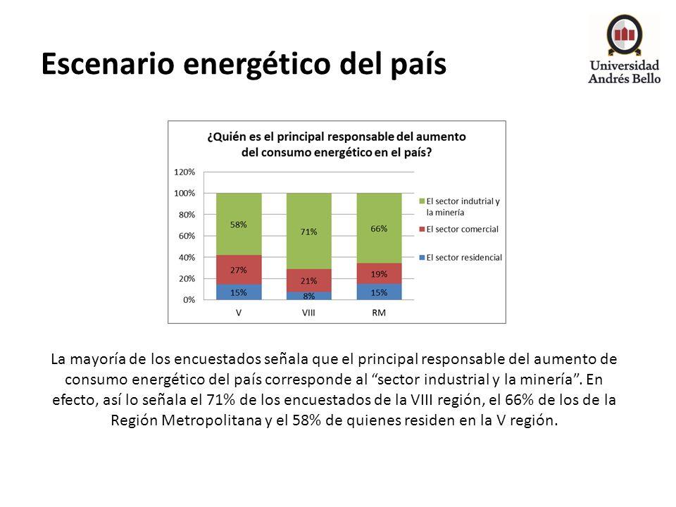 Escenario energético del país La mayoría de los encuestados señala que el principal responsable del aumento de consumo energético del país corresponde