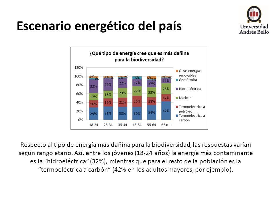 Escenario energético del país Respecto al tipo de energía más dañina para la biodiversidad, las respuestas varían según rango etario. Así, entre los j
