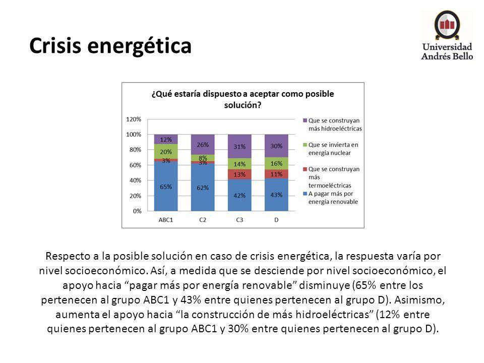 Crisis energética Respecto a la posible solución en caso de crisis energética, la respuesta varía por nivel socioeconómico. Así, a medida que se desci