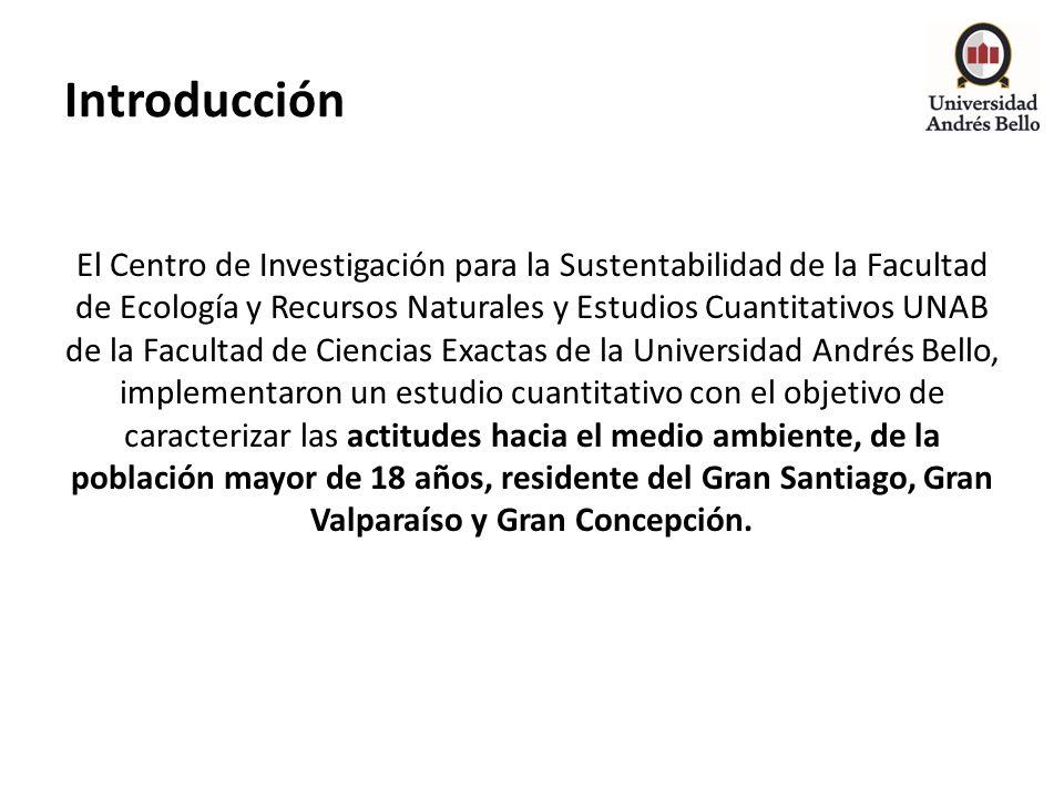 Introducción El Centro de Investigación para la Sustentabilidad de la Facultad de Ecología y Recursos Naturales y Estudios Cuantitativos UNAB de la Fa