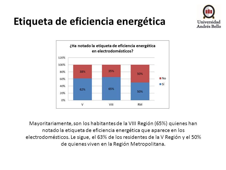 Etiqueta de eficiencia energética Mayoritariamente, son los habitantes de la VIII Región (65%) quienes han notado la etiqueta de eficiencia energética