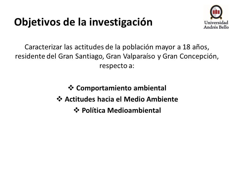 Objetivos de la investigación Caracterizar las actitudes de la población mayor a 18 años, residente del Gran Santiago, Gran Valparaíso y Gran Concepci