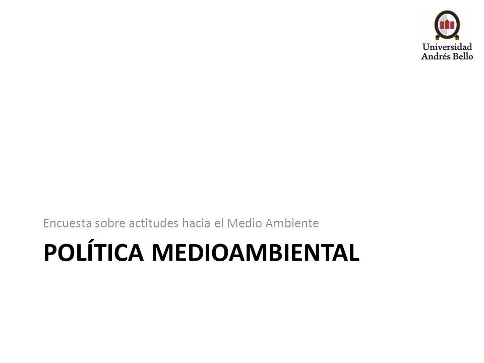 POLÍTICA MEDIOAMBIENTAL Encuesta sobre actitudes hacia el Medio Ambiente