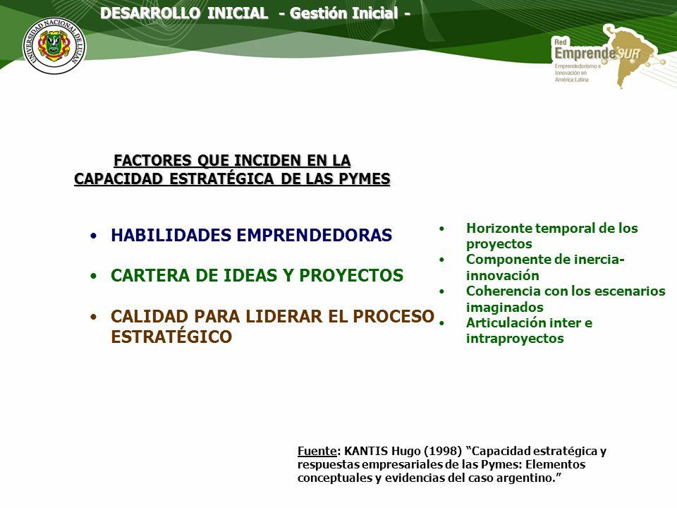 FACTORES QUE INCIDEN EN LA CAPACIDAD ESTRATÉGICA DE LAS PYMES HABILIDADES EMPRENDEDORAS CARTERA DE IDEAS Y PROYECTOS CALIDAD PARA LIDERAR EL PROCESO ESTRATÉGICO Visión de oportunidad Agudeza perceptiva Capacidad de acceso y manejo de información estratégica Registro interno Capacidad autodiagnóstica Fuente: KANTIS Hugo (1998) Capacidad estratégica y respuestas empresariales de las Pymes: Elementos conceptuales y evidencias del caso argentino.