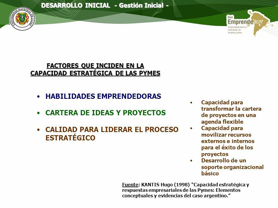 HABILIDADES EMPRENDEDORAS CARTERA DE IDEAS Y PROYECTOS CALIDAD PARA LIDERAR EL PROCESO ESTRATÉGICO Horizonte temporal de los proyectos Componente de inercia- innovación Coherencia con los escenarios imaginados Articulación inter e intraproyectos Fuente: KANTIS Hugo (1998) Capacidad estratégica y respuestas empresariales de las Pymes: Elementos conceptuales y evidencias del caso argentino.