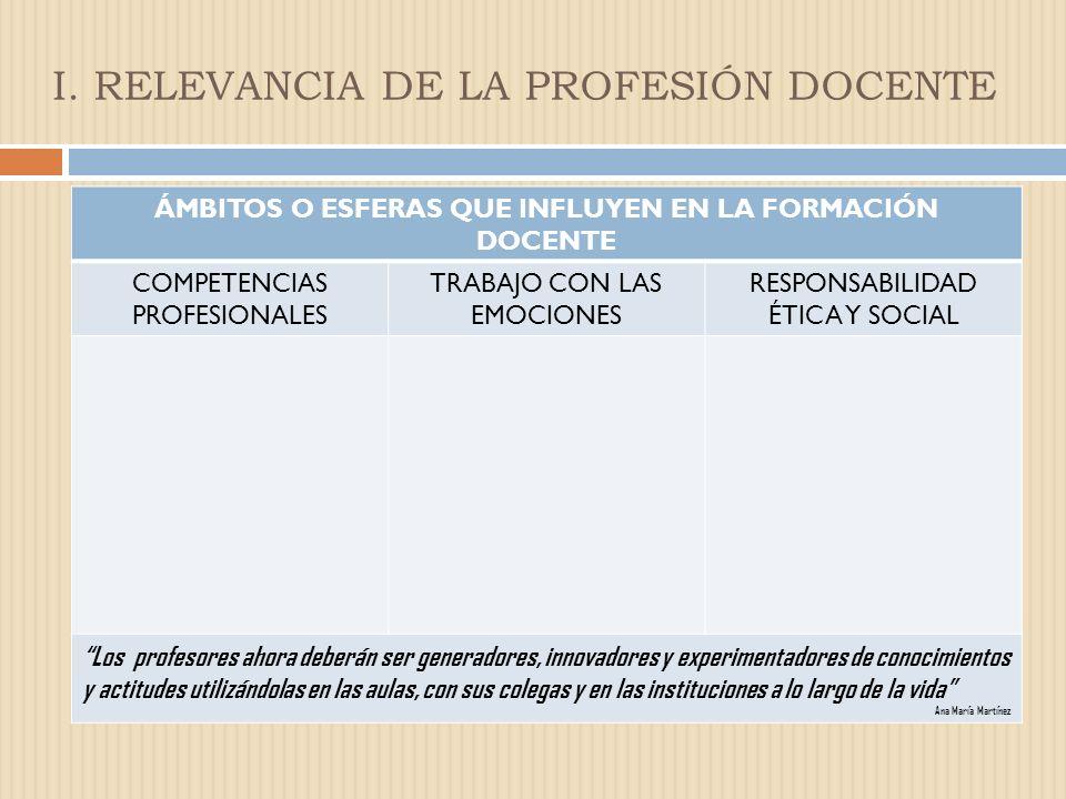I. RELEVANCIA DE LA PROFESIÓN DOCENTE ACTIVIDAD GRUPAL Realizar la lectura del texto Competencias docentes en el siglo XXI de Gloria de la Garza Solís