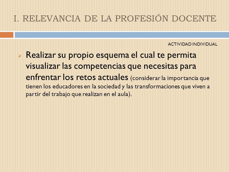 Revisar el siguiente esquema: NUEVOS PLANTEAMIENTOS PEDAGÓGICOS Y DIDÁCTICOS COMPETENCIAS DOCENTES AMBIENTES DE APRENDIZAJE INCLUSIVIDAD EVALUACIÓN FO