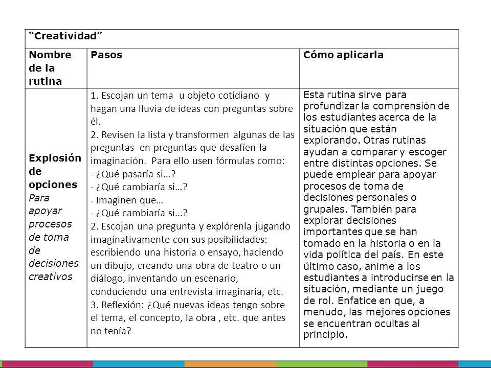 Estudiantes de 6° grado, Clase de español Discusión sobre los libros en general: sus partes, etc.