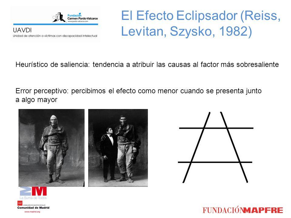 El Efecto Eclipsador (Reiss, Levitan, Szysko, 1982) Heurístico de saliencia: tendencia a atribuir las causas al factor más sobresaliente Error percept