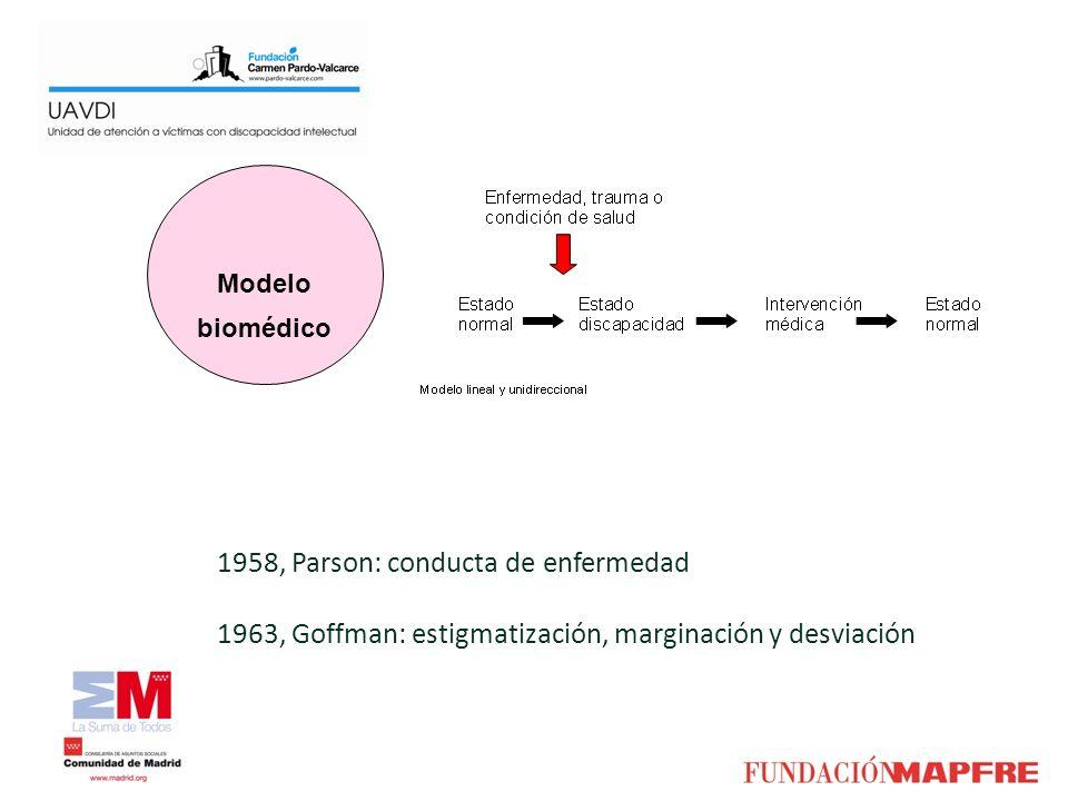 Modelo biomédico 1958, Parson: conducta de enfermedad 1963, Goffman: estigmatización, marginación y desviación