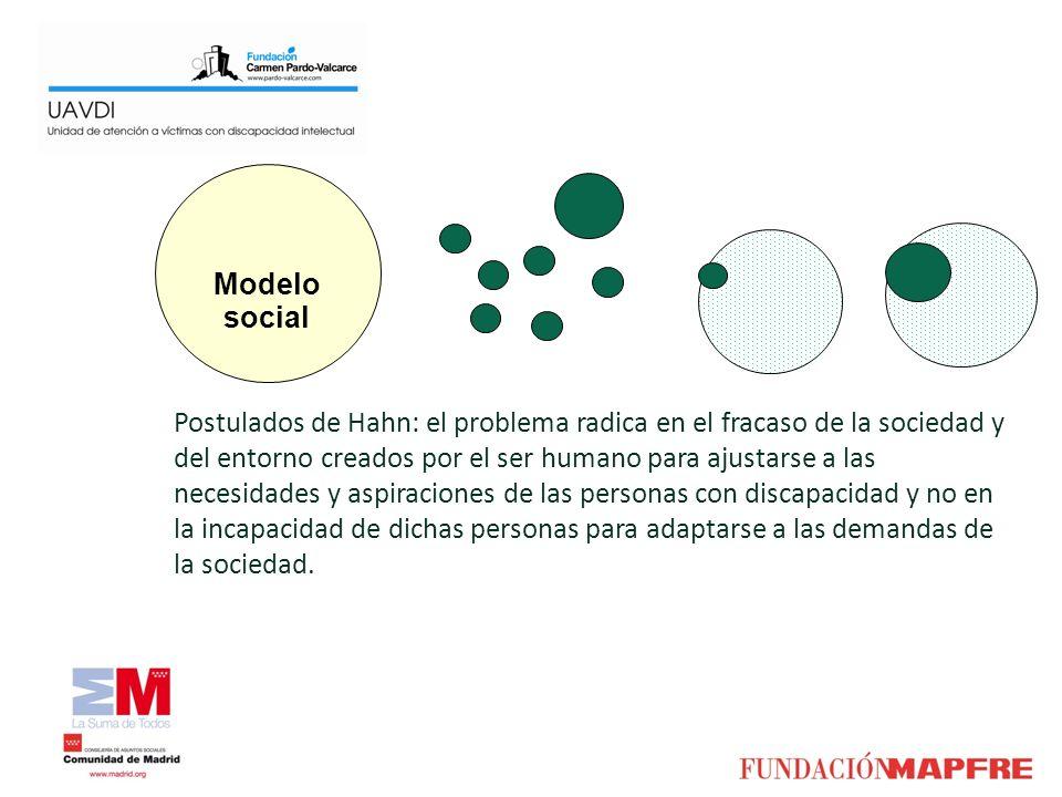 Modelo social Postulados de Hahn: el problema radica en el fracaso de la sociedad y del entorno creados por el ser humano para ajustarse a las necesid