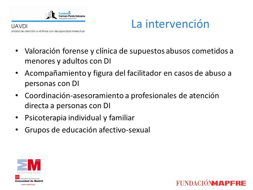 La intervención Valoración forense y clínica de supuestos abusos cometidos a menores y adultos con DI Acompañamiento y figura del facilitador en casos