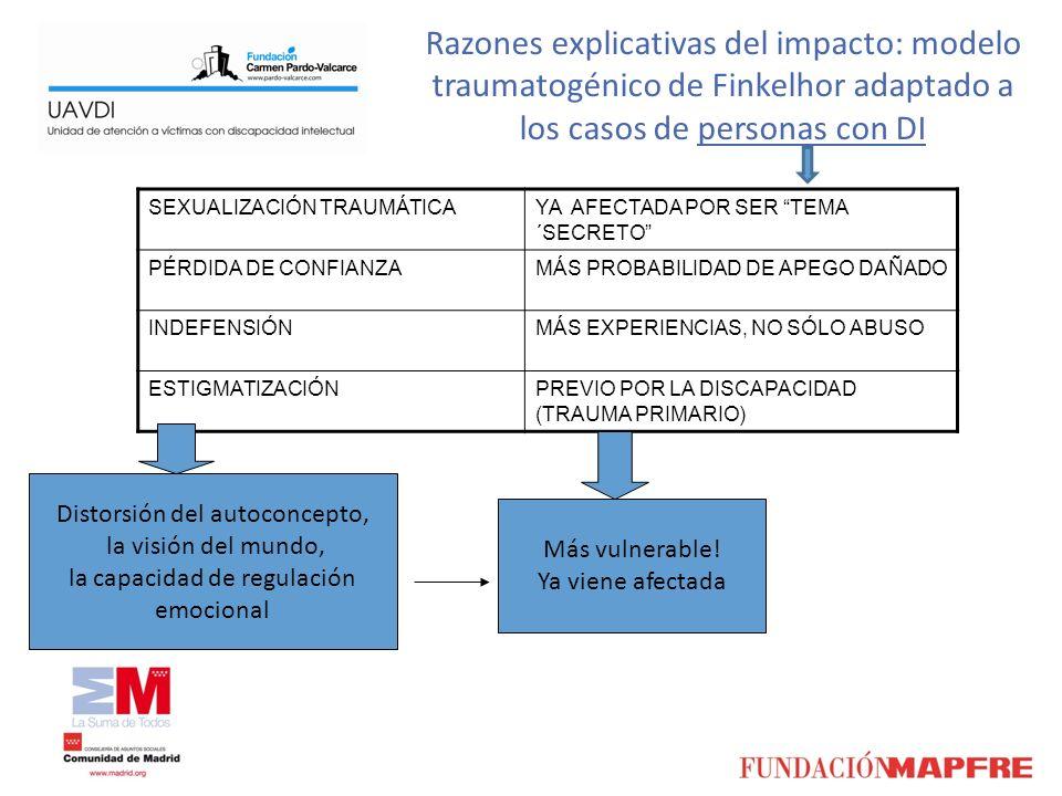 Razones explicativas del impacto: modelo traumatogénico de Finkelhor adaptado a los casos de personas con DI SEXUALIZACIÓN TRAUMÁTICAYA AFECTADA POR S