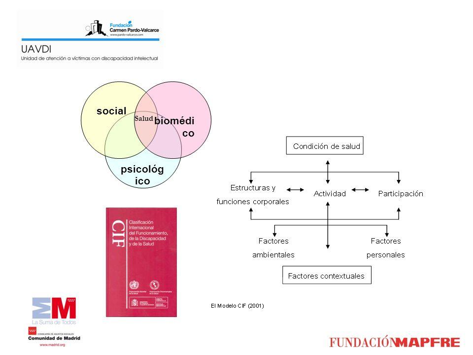 psicológ ico social biomédi co Salud
