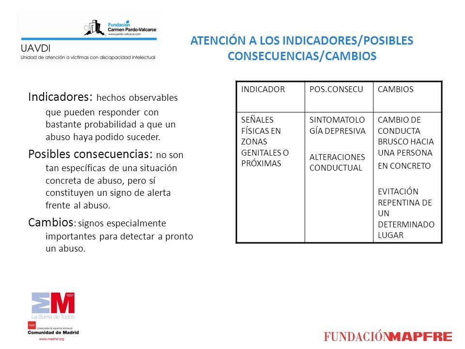 ATENCIÓN A LOS INDICADORES/POSIBLES CONSECUENCIAS/CAMBIOS Indicadores: hechos observables que pueden responder con bastante probabilidad a que un abus