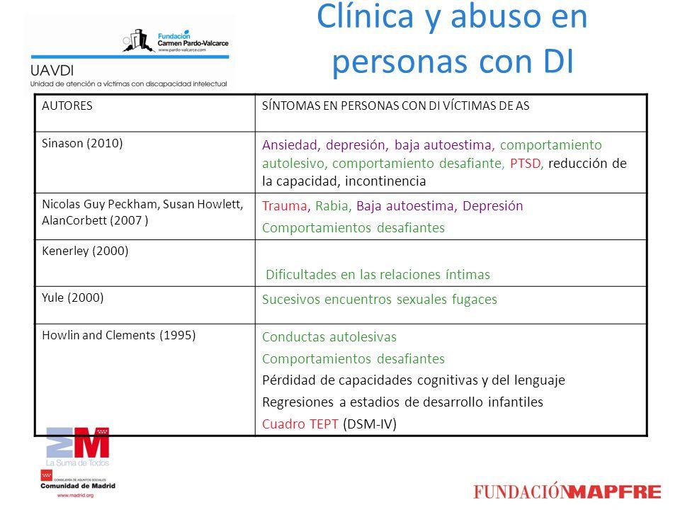 Clínica y abuso en personas con DI AUTORESSÍNTOMAS EN PERSONAS CON DI VÍCTIMAS DE AS Sinason (2010) Ansiedad, depresión, baja autoestima, comportamien