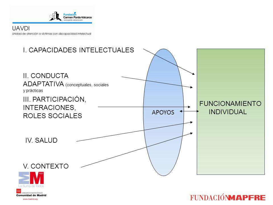 I. CAPACIDADES INTELECTUALES II. CONDUCTA ADAPTATIVA (conceptuales, sociales y prácticas IV. SALUD III. PARTICIPACIÓN, INTERACIONES, ROLES SOCIALES V.