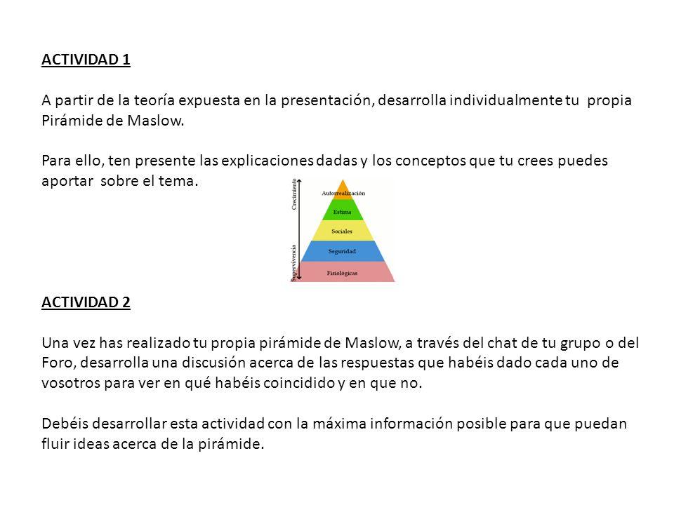 ACTIVIDAD 1 A partir de la teoría expuesta en la presentación, desarrolla individualmente tu propia Pirámide de Maslow. Para ello, ten presente las ex