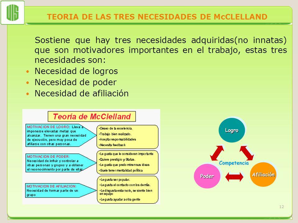 TEORIA DE LAS TRES NECESIDADES DE McCLELLAND Sostiene que hay tres necesidades adquiridas(no innatas) que son motivadores importantes en el trabajo, e