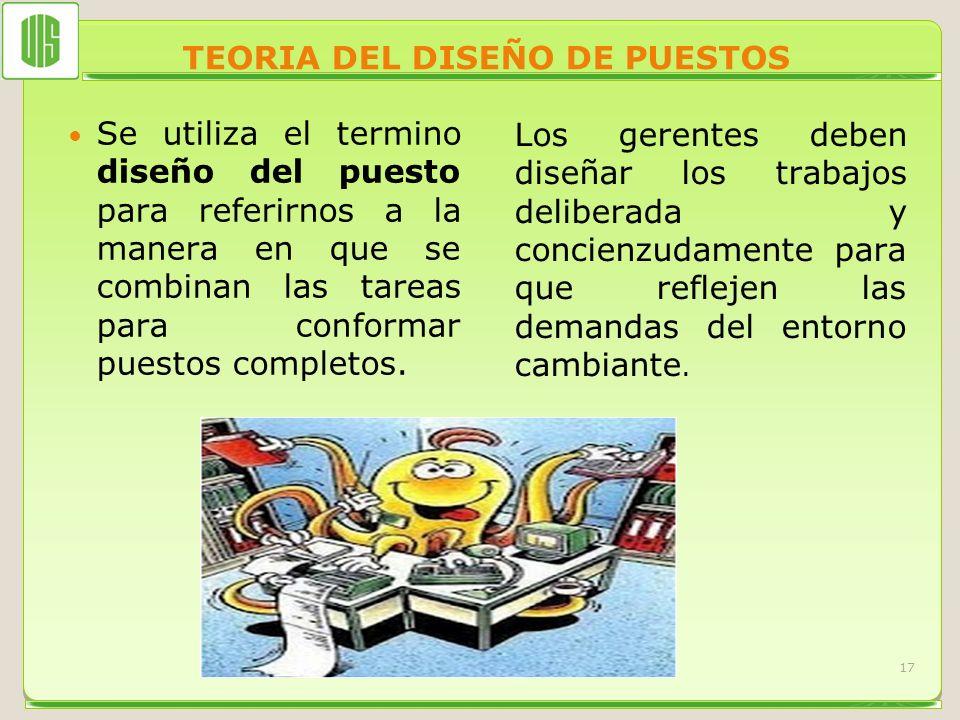 TEORIA DEL DISEÑO DE PUESTOS Se utiliza el termino diseño del puesto para referirnos a la manera en que se combinan las tareas para conformar puestos