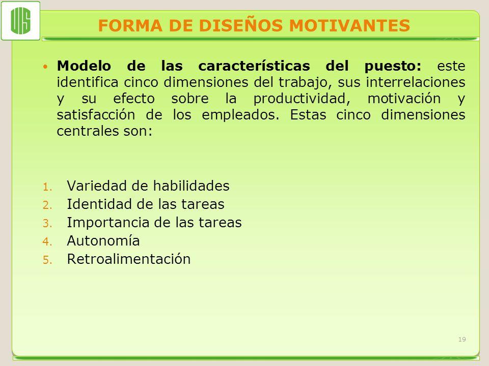 FORMA DE DISEÑOS MOTIVANTES Modelo de las características del puesto: este identifica cinco dimensiones del trabajo, sus interrelaciones y su efecto s