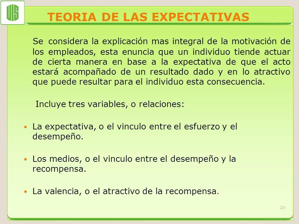 TEORIA DE LAS EXPECTATIVAS Se considera la explicación mas integral de la motivación de los empleados, esta enuncia que un individuo tiende actuar de