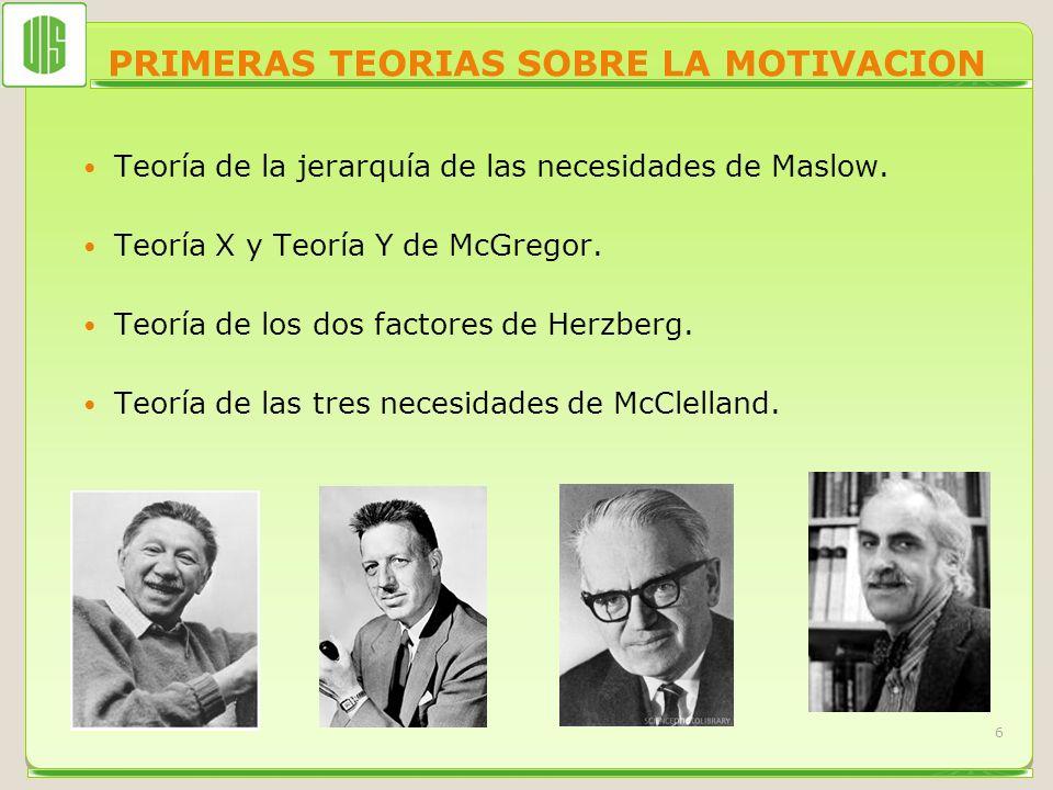 PRIMERAS TEORIAS SOBRE LA MOTIVACION Teoría de la jerarquía de las necesidades de Maslow. Teoría X y Teoría Y de McGregor. Teoría de los dos factores