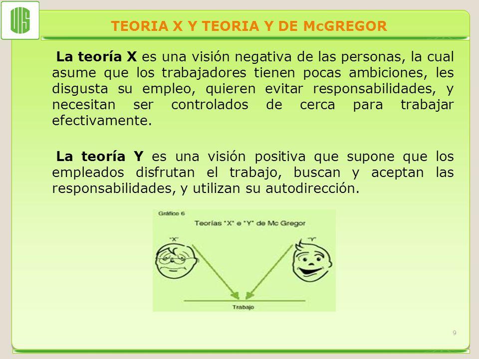 TEORIA X Y TEORIA Y DE McGREGOR La teoría X es una visión negativa de las personas, la cual asume que los trabajadores tienen pocas ambiciones, les di