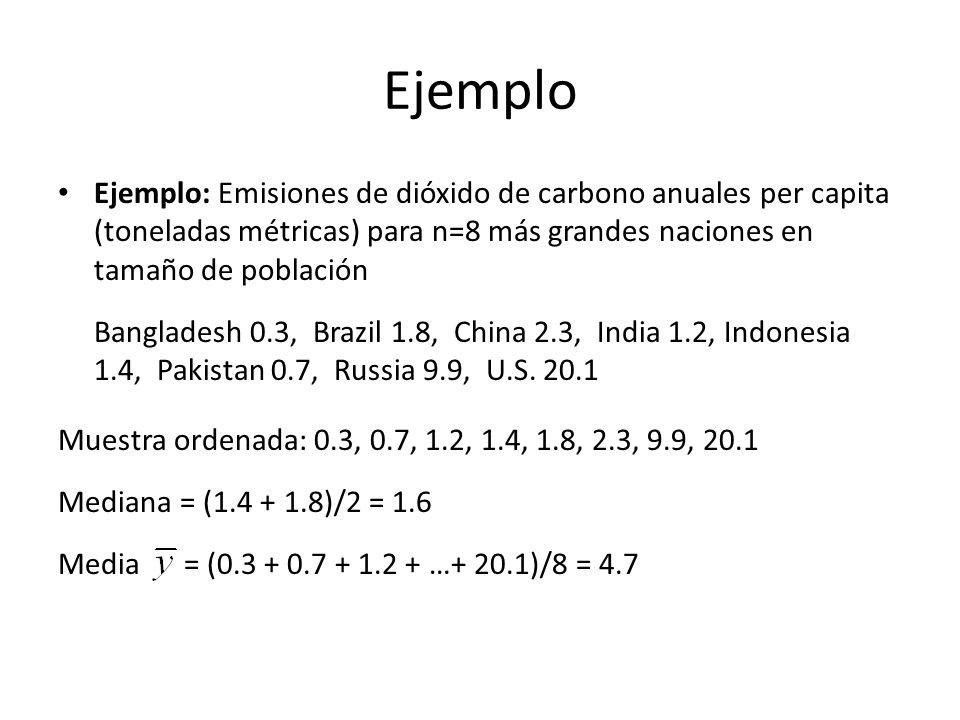 Ejemplo Ejemplo: Emisiones de dióxido de carbono anuales per capita (toneladas métricas) para n=8 más grandes naciones en tamaño de población Bangladesh 0.3, Brazil 1.8, China 2.3, India 1.2, Indonesia 1.4, Pakistan 0.7, Russia 9.9, U.S.