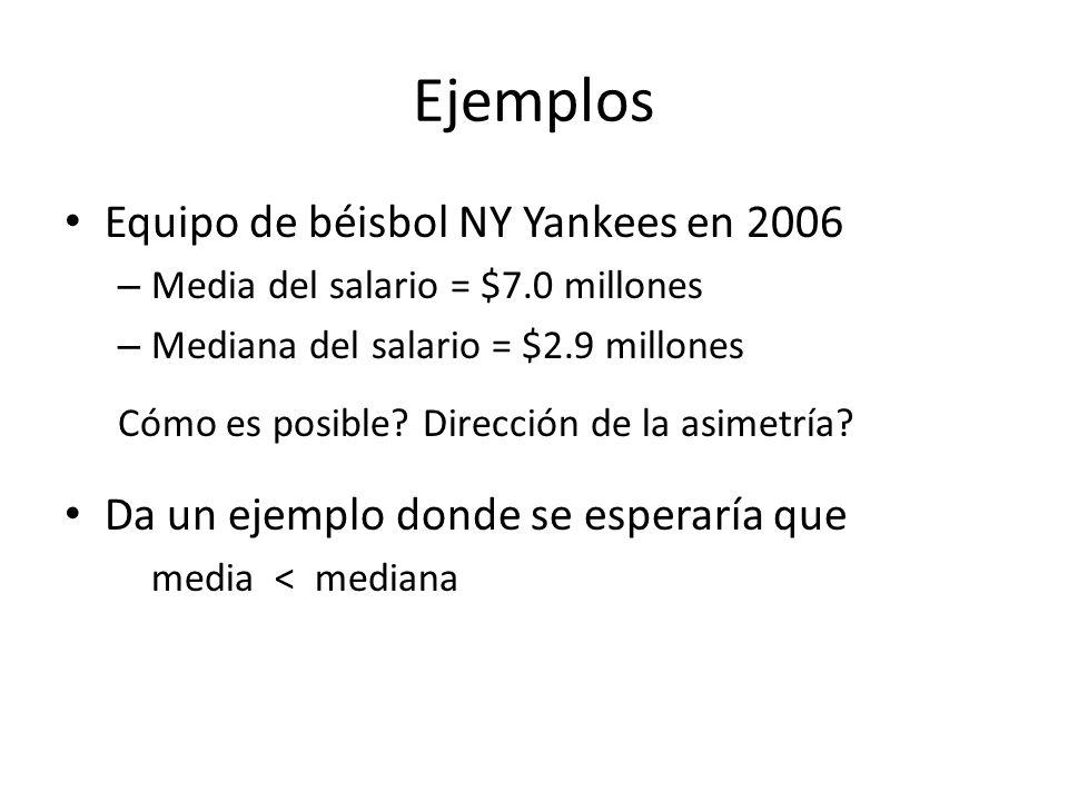 Ejemplos Equipo de béisbol NY Yankees en 2006 – Media del salario = $7.0 millones – Mediana del salario = $2.9 millones Cómo es posible.