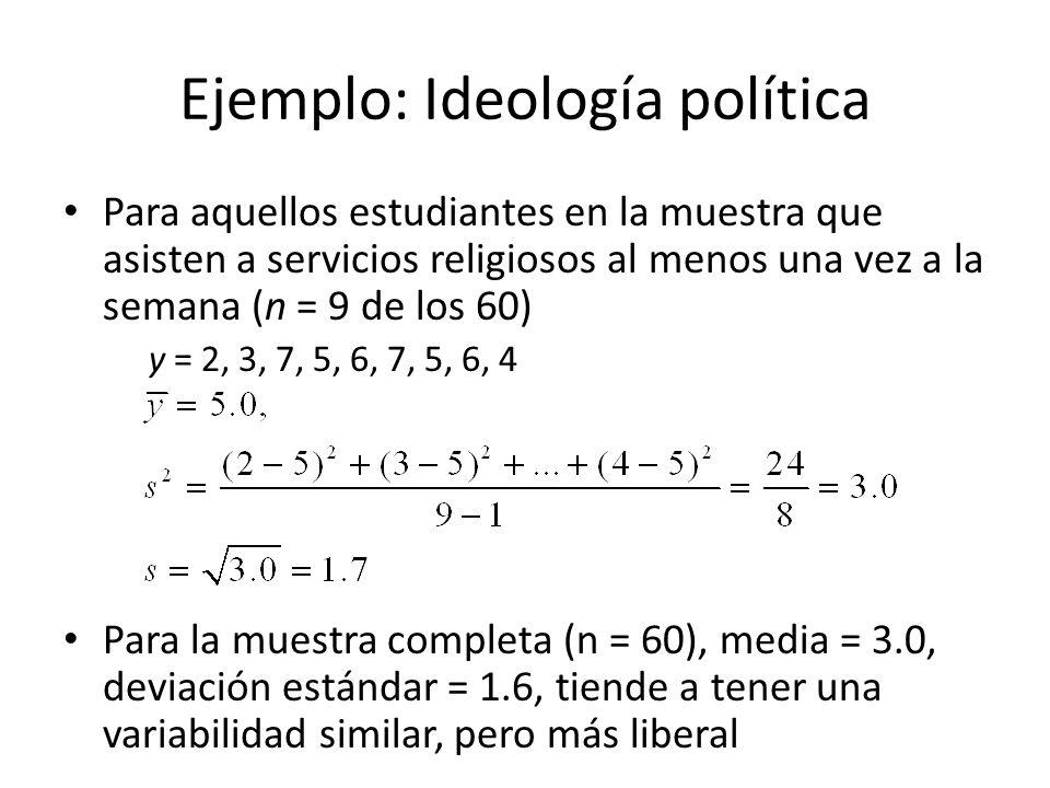 Ejemplo: Ideología política Para aquellos estudiantes en la muestra que asisten a servicios religiosos al menos una vez a la semana (n = 9 de los 60) y = 2, 3, 7, 5, 6, 7, 5, 6, 4 Para la muestra completa (n = 60), media = 3.0, deviación estándar = 1.6, tiende a tener una variabilidad similar, pero más liberal