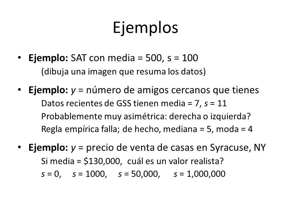 Ejemplos Ejemplo: SAT con media = 500, s = 100 (dibuja una imagen que resuma los datos) Ejemplo: y = número de amigos cercanos que tienes Datos recientes de GSS tienen media = 7, s = 11 Probablemente muy asimétrica: derecha o izquierda.