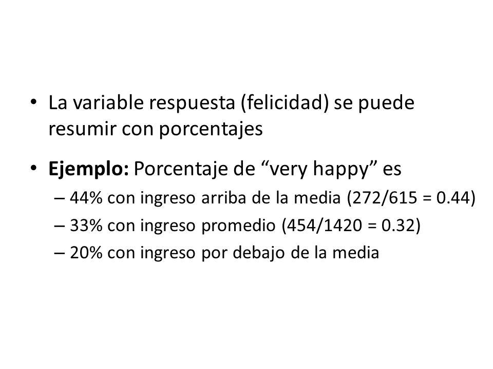 La variable respuesta (felicidad) se puede resumir con porcentajes Ejemplo: Porcentaje de very happy es – 44% con ingreso arriba de la media (272/615 = 0.44) – 33% con ingreso promedio (454/1420 = 0.32) – 20% con ingreso por debajo de la media