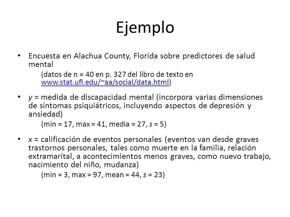 Ejemplo Encuesta en Alachua County, Florida sobre predictores de salud mental (datos de n = 40 en p.
