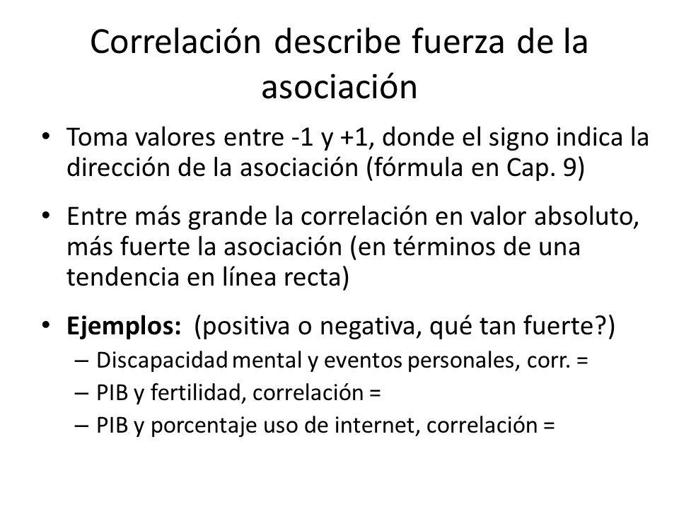Correlación describe fuerza de la asociación Toma valores entre -1 y +1, donde el signo indica la dirección de la asociación (fórmula en Cap.